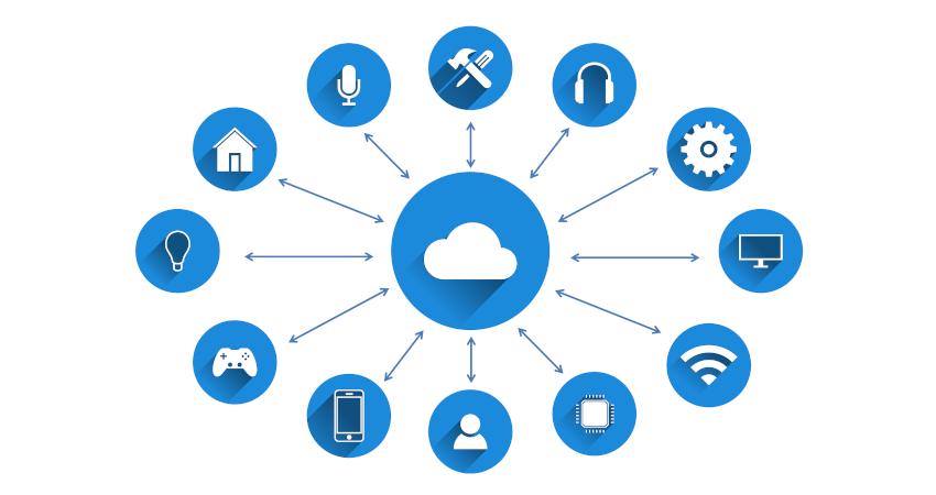 Cloud Kommunikation und Dienste